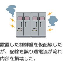 設置した制御盤を仮配線したが、配線を誤り過電流が流れ内部を損壊した。