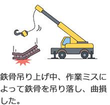 鉄骨吊り上げ中、作業ミスによって鉄骨を吊り落し、曲損した。