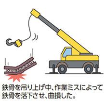 鉄骨を吊り上げ中、作業ミスによって鉄骨を落下させ、曲損した。